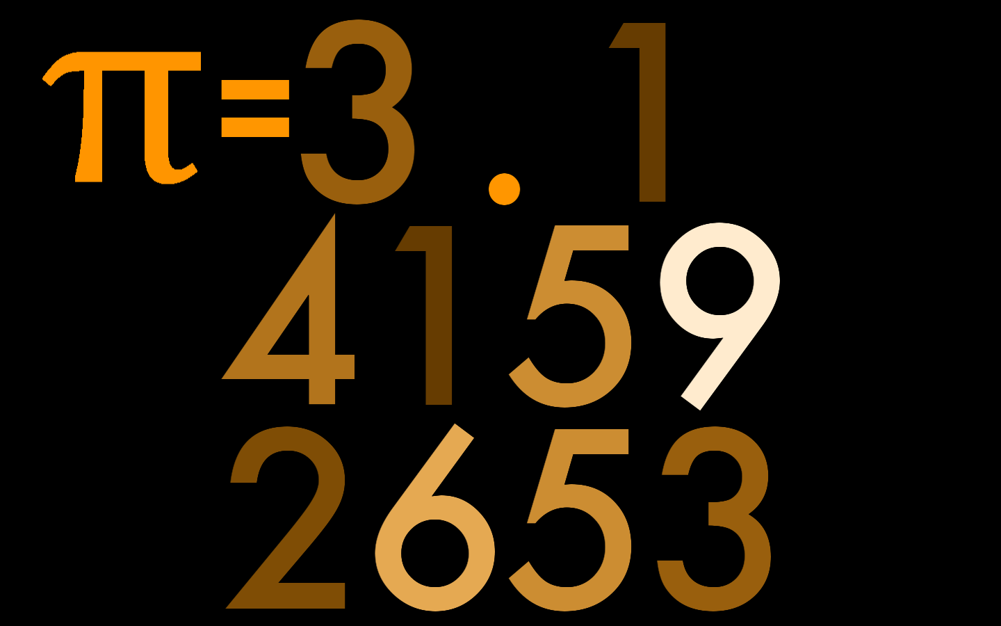 The value of pi converged with 10 decimal places.